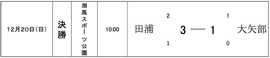 スクリーンショット 2020-12-20 11.24.42.png