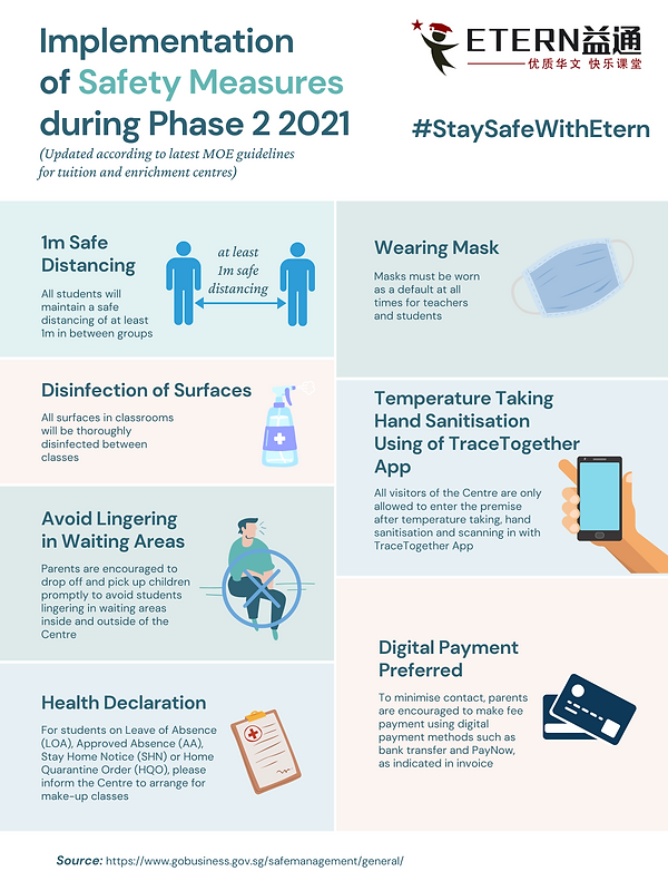 Covid Phase 2 2021_Safety Measures.png