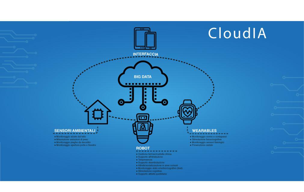 CloudIA.jpg