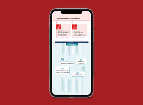 Vodafone Mobile Based Annual Report Summary
