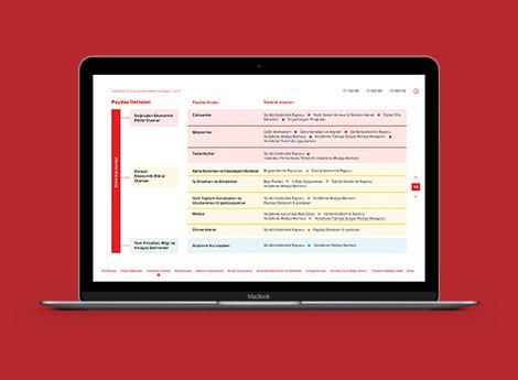 Vodafone Web Based Annual Report