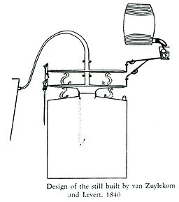 distilleren0.jpg