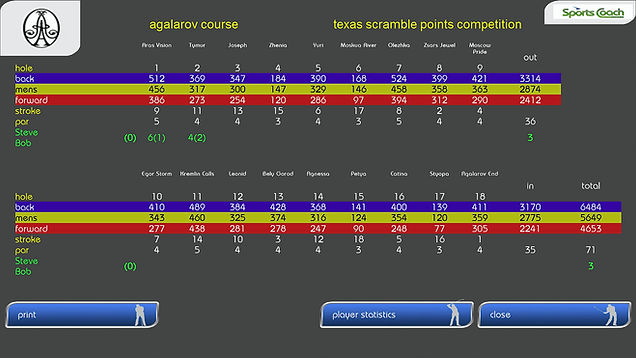 GPS Golf Simulator Scorecard