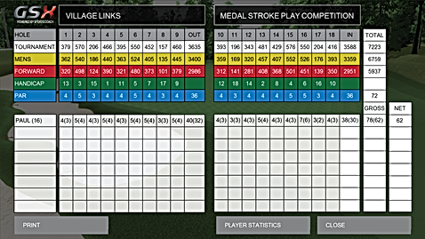 Golf Simulator - GSX Golf Scorecard
