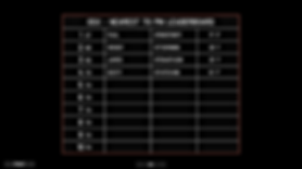GSX - NEAREST TO PIN LEADERBOARD.png
