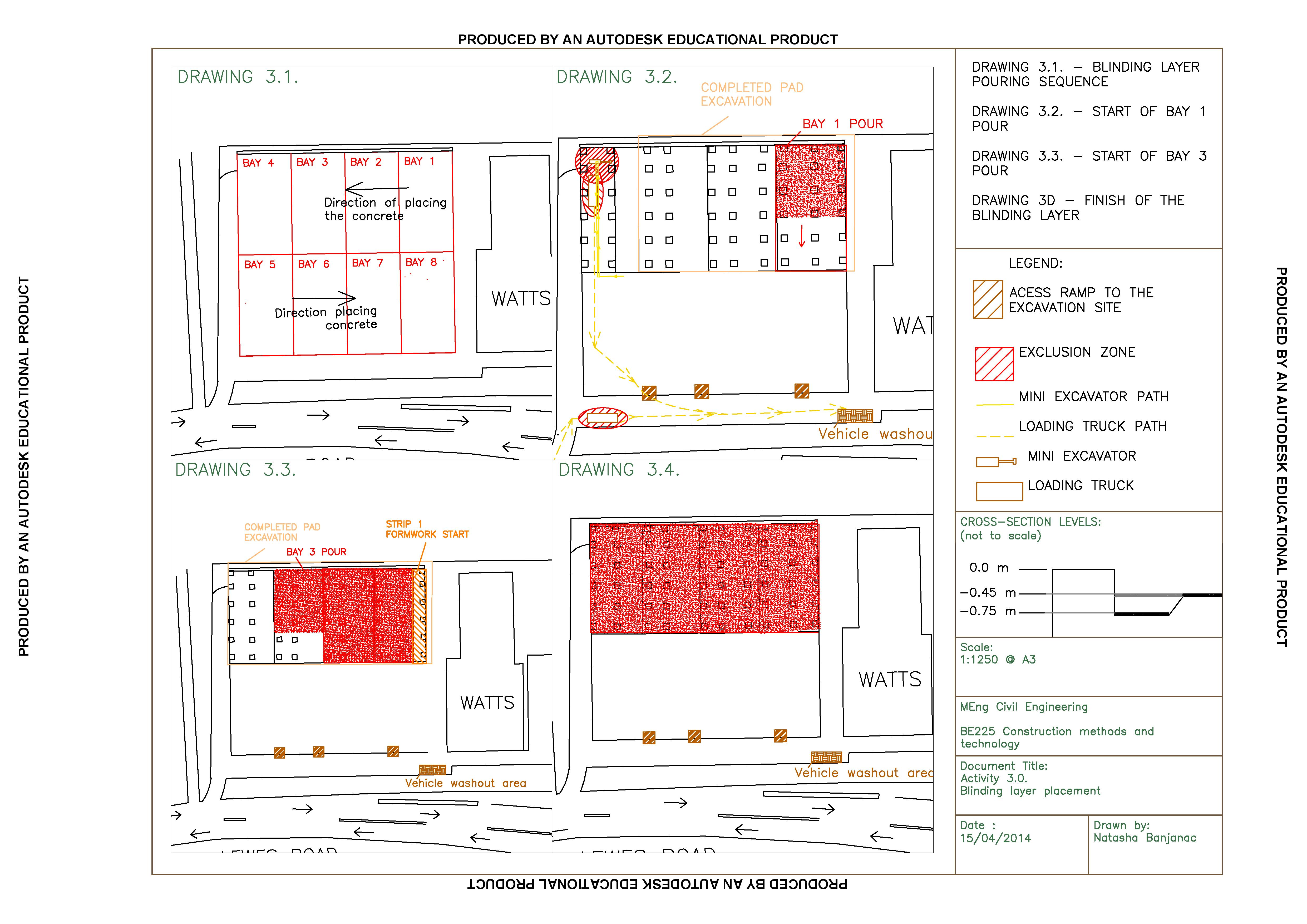 PROJECTS | MEng Civil Engineering