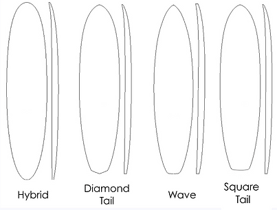 Paddle Board Shape List.png