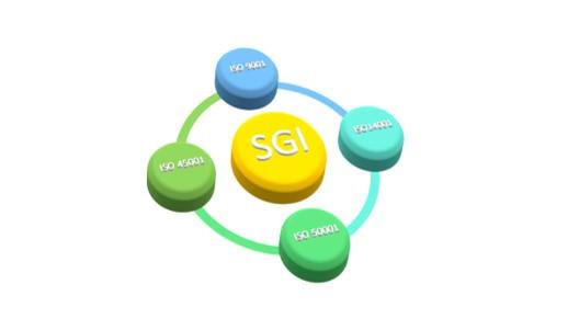 Benefícios de um sistema de gestão integrada (SGI)