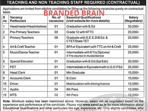 TEACHER VACANCY 2021,PRIMARY SCHOOL KALIKIRI TEACHER VACANCY 2021,LATEST TEACHER JOBS 2021,EMPLOYEE
