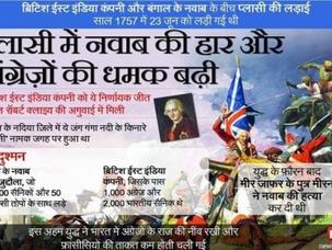 ब्रिटिश सत्ता / British Raj