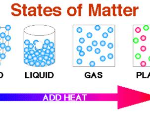 पदार्थ की अवस्थाएं : State of matter, Chemistry
