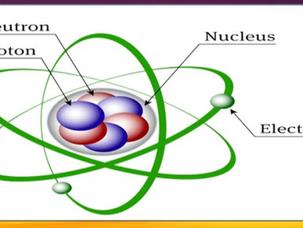 परमाणु संरचना, atomic structure chemistry