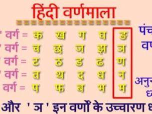 हिंदी वर्णमाला :hindi alphabet gk