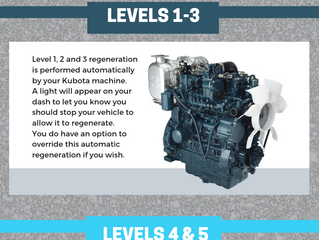 Understanding the Importance of Exhaust Regeneration for Your Kubota Engine