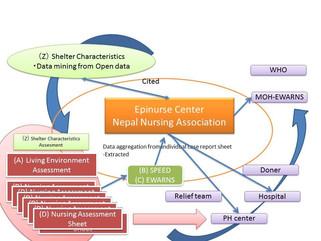 Epinurse Framework