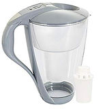 Glass jug water filter