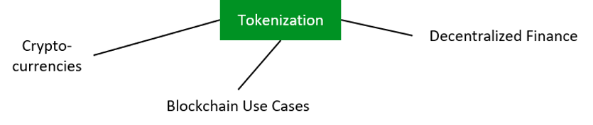 Tokenization.png