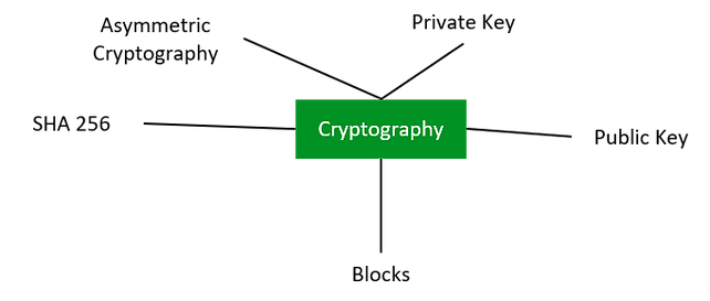 cryptography.png