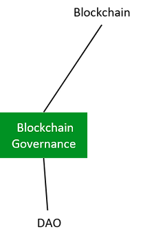 Blockchain Governance.png