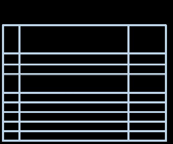 List of Sponsors for TEG 20-21.png