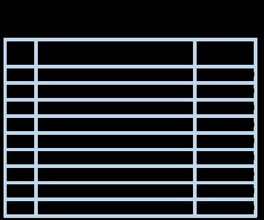List of Sponsors for TEG 18-19.png