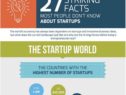 Guest Post: Global StartUps