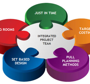 Integrated Design & Delivery Guide | CEC