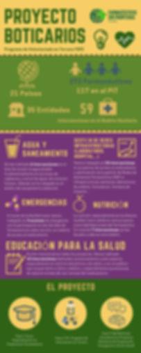 infografiaboticariosoctubre2019.jpg