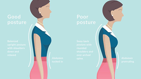 An illustration showing the differences between good and bad posture