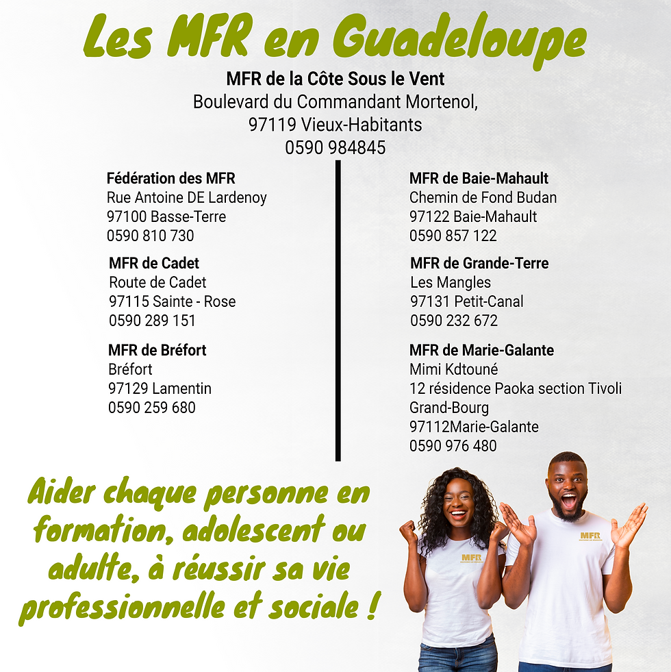 LES MFR EN Guadeloupe.png