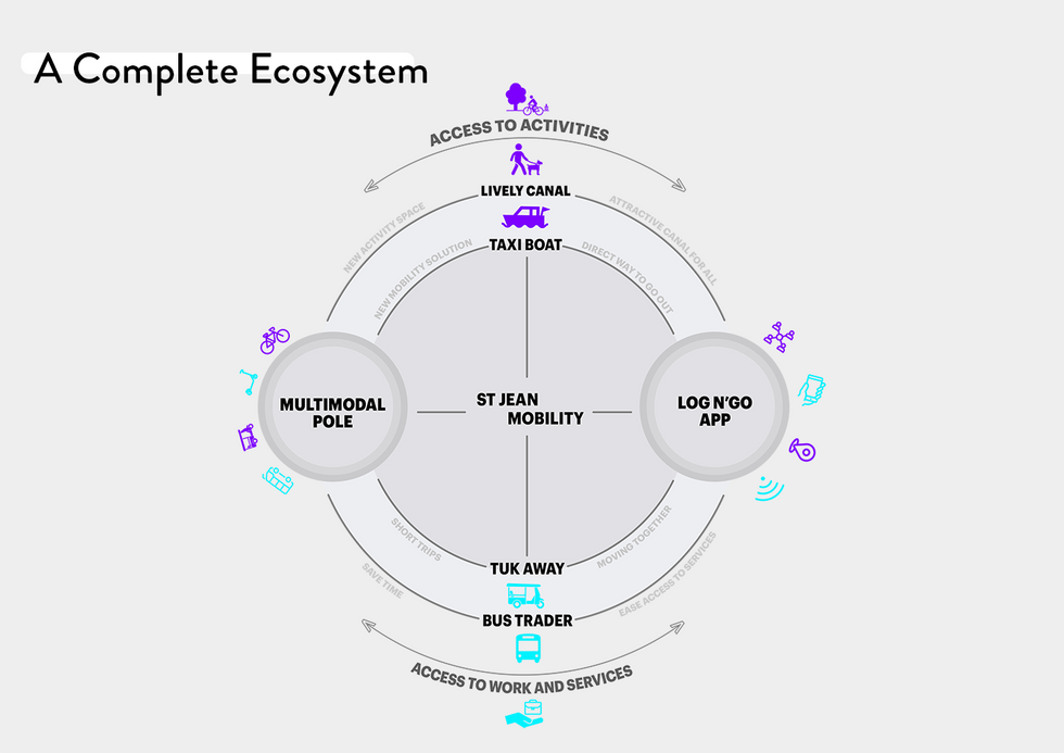 12final_ecosystem2png