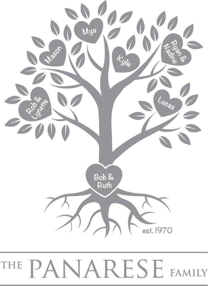 18x24 Family Tree w/Names