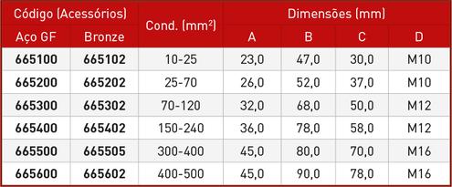 Grampo-Aterramento-2Castanhas-Tabela (1)