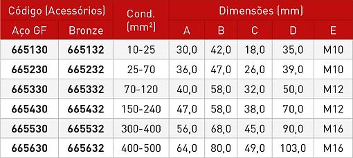 Grampo-DoisCabos-1Castanha-Tabela.png