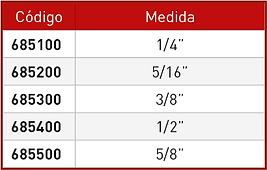 Conico-Avulso-Tabela.png
