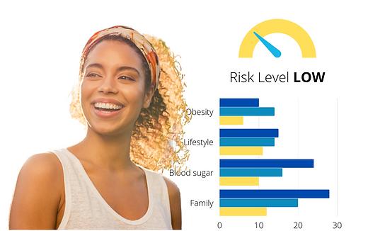 diabetes-risk.png