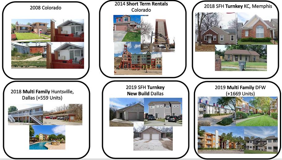 Real Estate Portfolio.png
