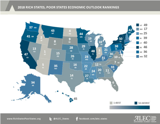 RANK: Mississippi's economic outlook ranks 24th, which is better than only Louisiana among neighboring states. Graphic by the American Legislative Exchange Conference
