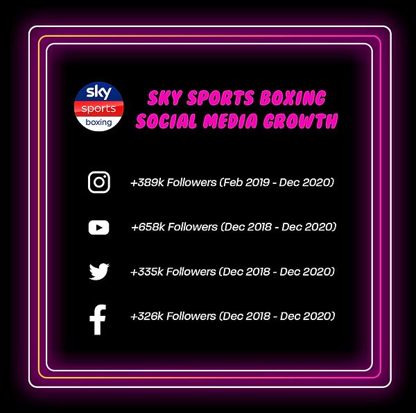 Sky-Sports-Social-Gain.png