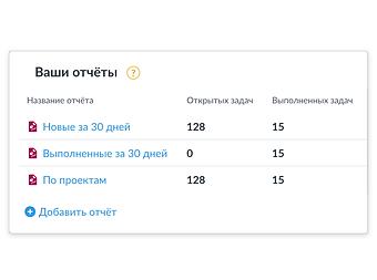 Отчеты.png