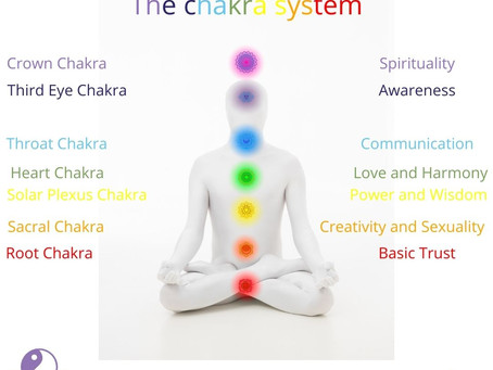 The chakra system and how it affects our life