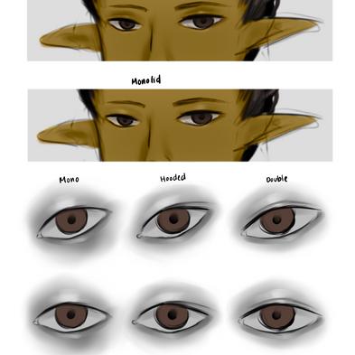 Mai Ri Elf eye detail
