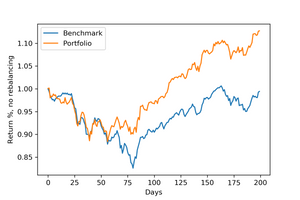 Backtesting portfolio optimization of Nordic stocks for market crash of late 2018
