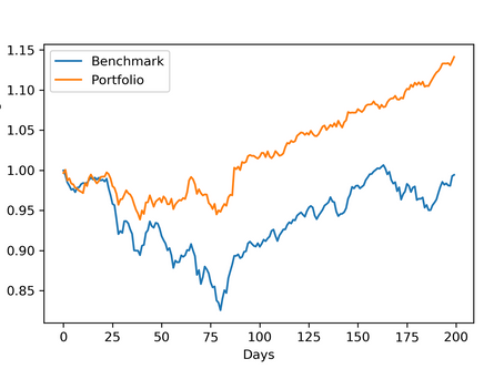 Backtesting portfolio optimization of Nordic stocks