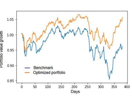 Minimizing portfolio drawdown for long only strategy, market crash of 2018.