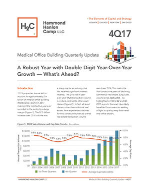 H2C 4th Quarter MOB Report: A Robust Year with Double-Digit Year-Over-Year Growth — What's Ahead?