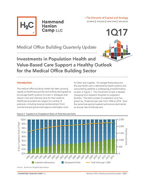Hammond Hanlon Camp LLC First Quarter Medical Office Building Report: Investments in Population Health and Value-Based Care Support a Healthy Outlook for the Medical Office Building Sector