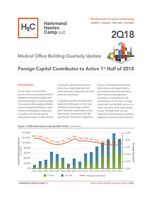 H2C Second Quarter Medical Office Building Report:  Foreign Capital Contributes to Active 1st Half of 2018