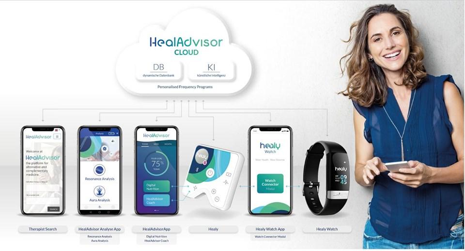 Healy urządzenie osobiste medyczne