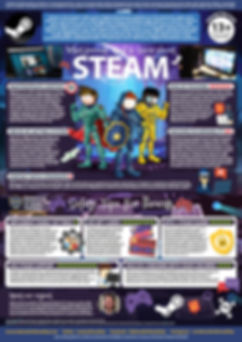 Steam Gaming Platform - Parental Advice-